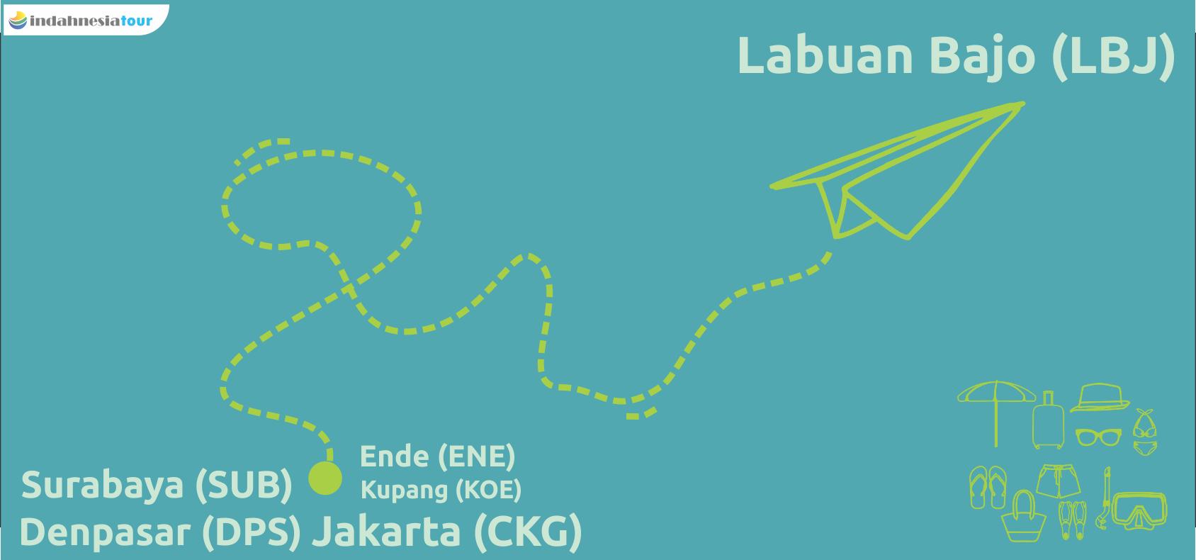 Jadwal Penerbangan Lengkap Ke Labuan Bajo Indahnesia Tour